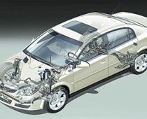 MEMS 传感器在汽车电子的应用